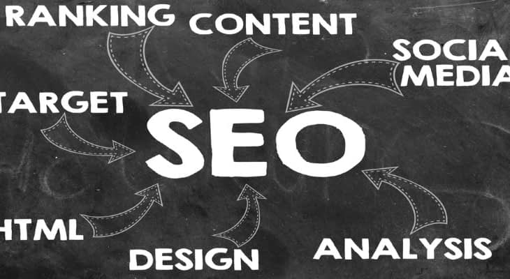 What is SEO? or What is Search Engine Optimization?