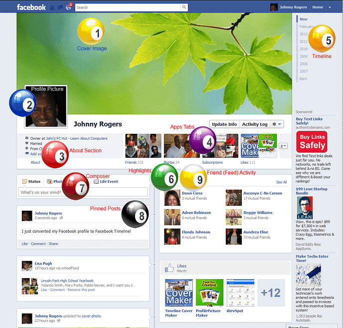 Anatomy of Facebook timeline Page