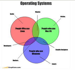 operating-systems-diagram