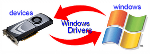 device drivers image